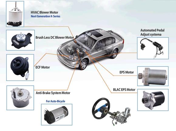 Parts Car Parts